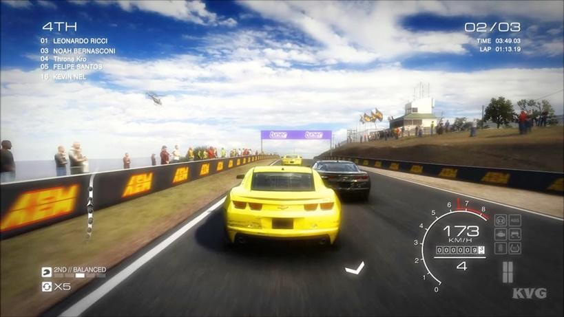 GRID Autosport Complete PC Game